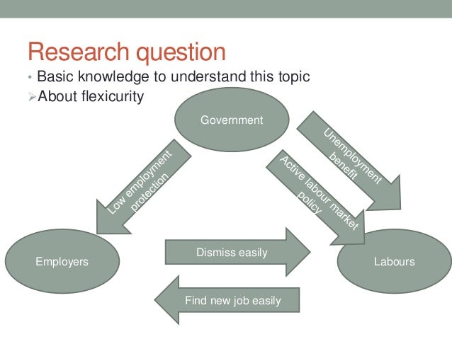 Research question • Basic knowledge to understand this topic About flexicurity Government Employers Labours Dismiss easil...