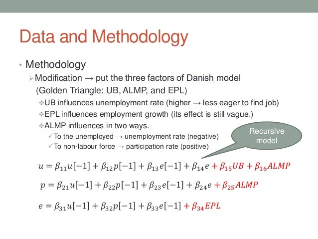 Data and Methodology • Methodology Modification → put the three factors of Danish model (Golden Triangle: UB, ALMP, and E...