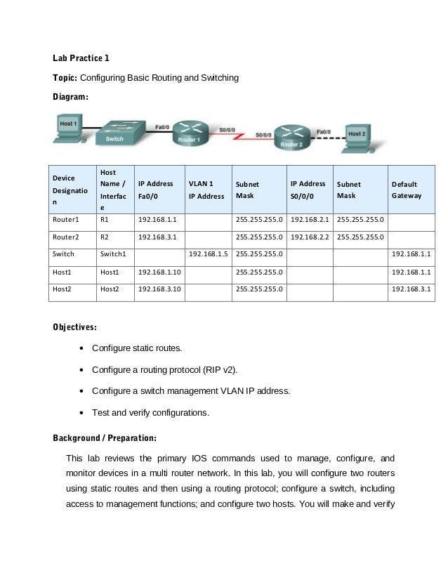 Lab Practice 1Topic: Configuring Basic Routing and SwitchingDiagram:                HostDevice                Name /     I...