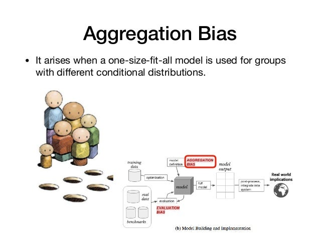 • It arises when a one-size-fit-all model is used for groups with different conditional distributions.   Aggregation Bias