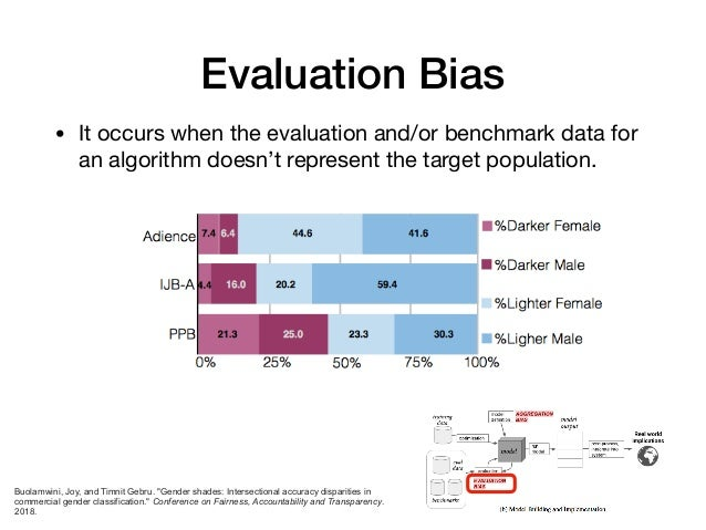 Evaluation Bias • It occurs when the evaluation and/or benchmark data for an algorithm doesn't represent the target popula...
