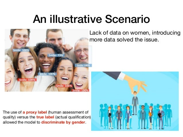 An illustrative Scenario Lack of data on women, introducing more data solved the issue. The use of a proxy label (human as...