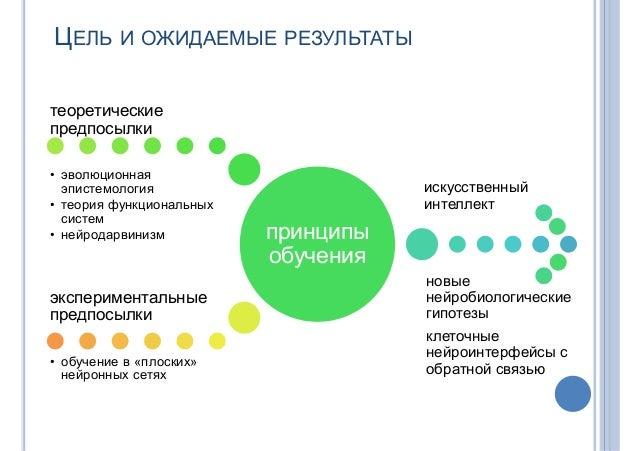 Lab progress report 2011-2015 Slide 2