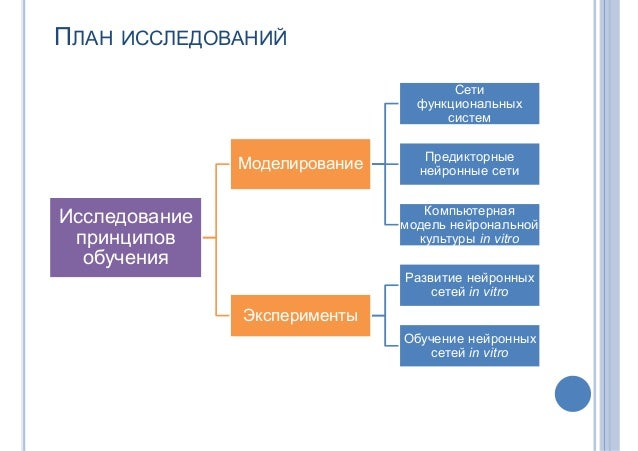 Lab progress report 2011-2015 Slide 3