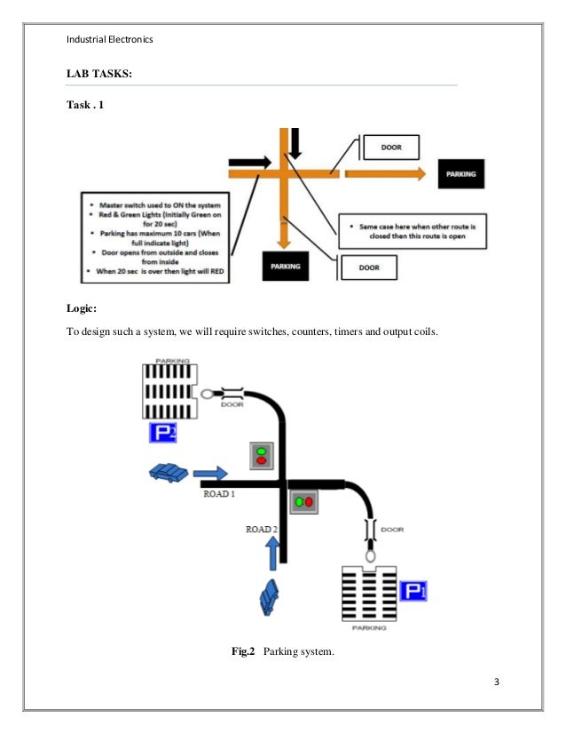 parking control system using plc