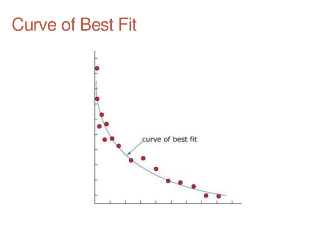 how to draw a curved line of best fit
