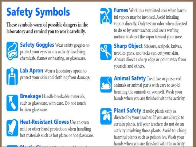 Lab safety symbols & definition