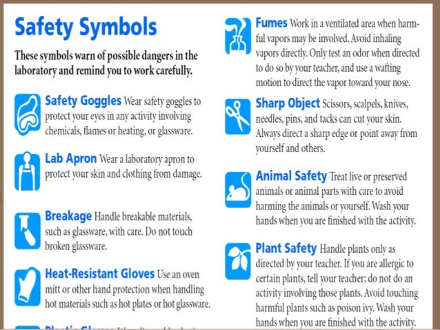 quiz science lab safety symbols Flashcards and Study Sets