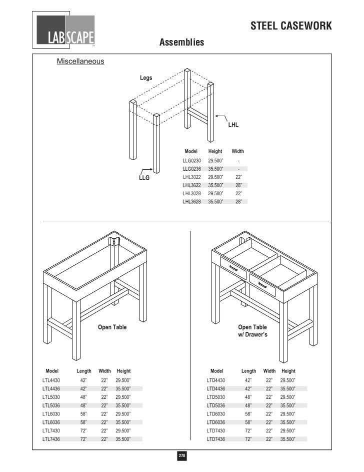 STEEL CASEWORKAssemblies 278. Labscape Steel Metal Laboratory Casework and Furniture Bench Catalog