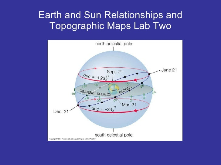 Earth and Sun Relationships and Topographic Maps Lab Two