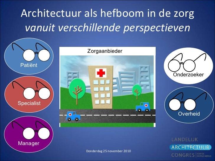 Architectuur als hefboom in de zorg vanuit verschillende perspectieven Onderzoeker Patiënt Overheid Specialist Manager Zor...