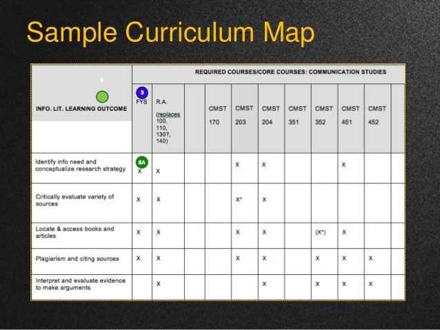 Charting Your Course: Using Curriculum Mapping to Enhance Information…