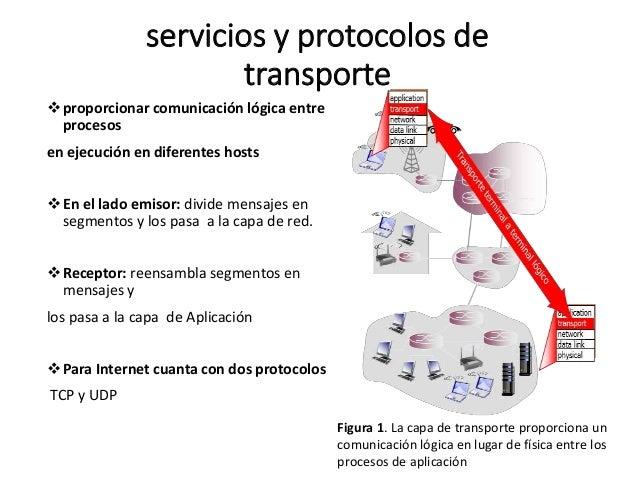 La capa de transporte - Servicio de transporte ...