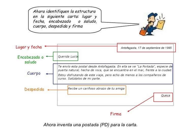 Partes de una carta formal - Estructura y elementos