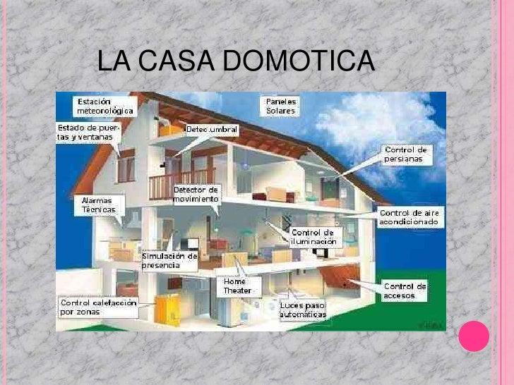 La casa domotica 8 c for La casa domotica