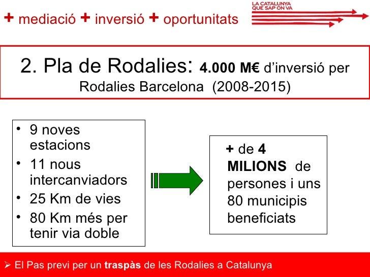 La Catalunya que sap on va Slide 3