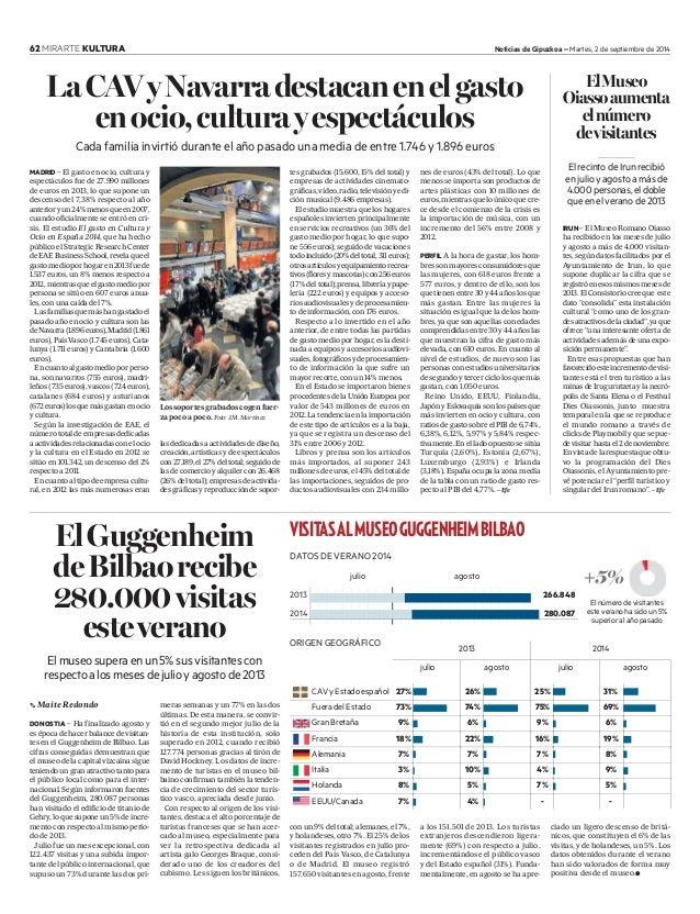 62 MIRARTE KULTURA Noticias de Gipuzkoa – Martes, 2 de septiembre de 2014  La CAV y Navarra destacan en el gasto  en ocio,...