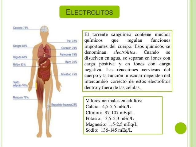 Opciones principales de Cirugía de pérdida de peso