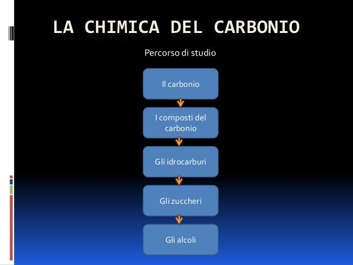LA CHIMICA DEL CARBONIO        Percorso di studio            Il carbonio          I composti del             carbonio     ...