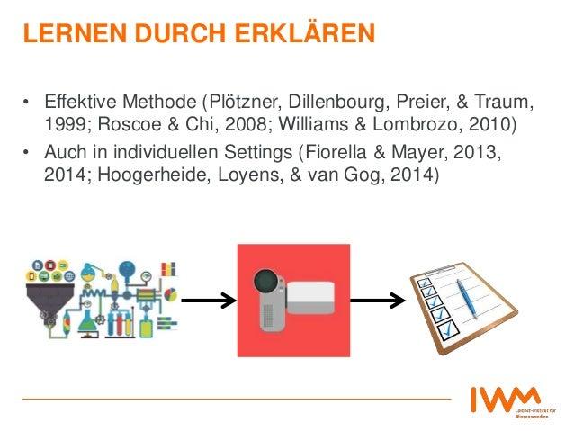 LERNEN DURCH ERKLÄREN • Effektive Methode (Plötzner, Dillenbourg, Preier, & Traum, 1999; Roscoe & Chi, 2008; Williams & Lo...