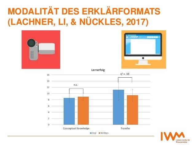 MODALITÄT DES ERKLÄRFORMATS (LACHNER, LI, & NÜCKLES, 2017)