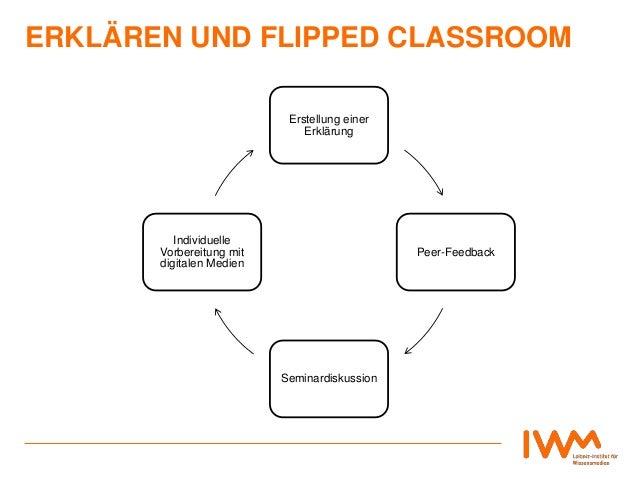 ERKLÄREN UND FLIPPED CLASSROOM Erstellung einer Erklärung Peer-Feedback Seminardiskussion Individuelle Vorbereitung mit di...