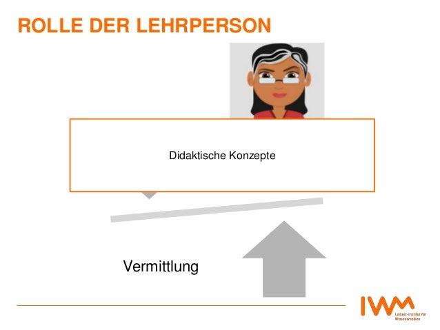ROLLE DER LEHRPERSON Teilhabe Vermittlung Didaktische Konzepte