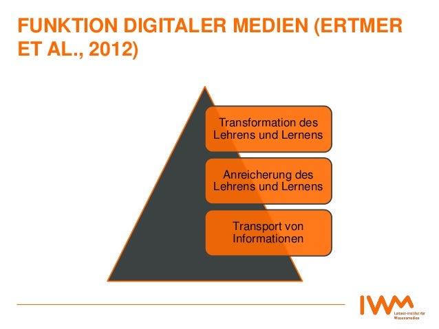 FUNKTION DIGITALER MEDIEN (ERTMER ET AL., 2012) Transformation des Lehrens und Lernens Anreicherung des Lehrens und Lernen...