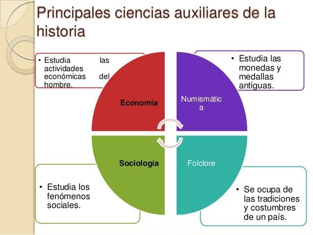 Principales ciencias auxiliares de lahistoria• Estudia       las                             • Estudia las  actividades   ...
