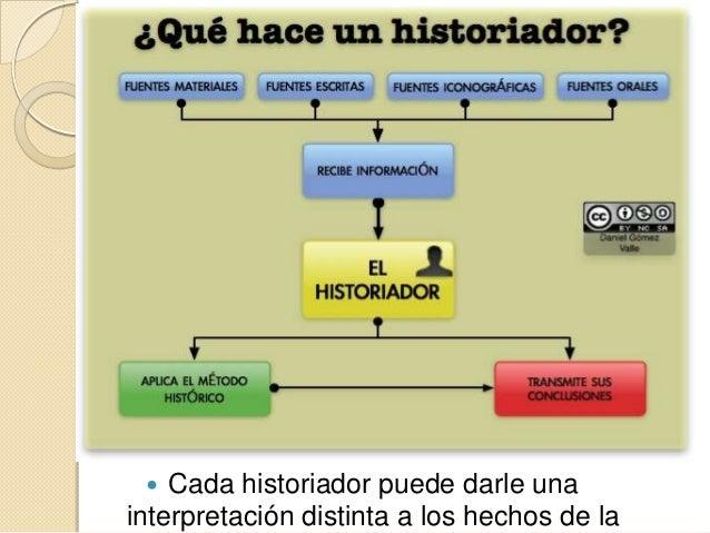   Cada historiador puede darle unainterpretación distinta a los hechos de la