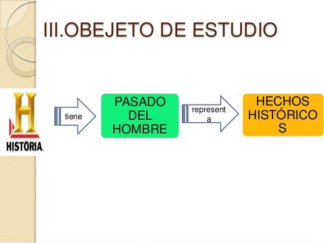 III.OBEJETO DE ESTUDIO          PASADO                HECHOS                   represent  tiene     DEL        a       HIS...