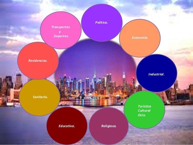 Educativa. Transportes y Deportes. Política. Economía. Industrial. Turística Cultural Ocio. Religiosa. Residencias. Sanita...