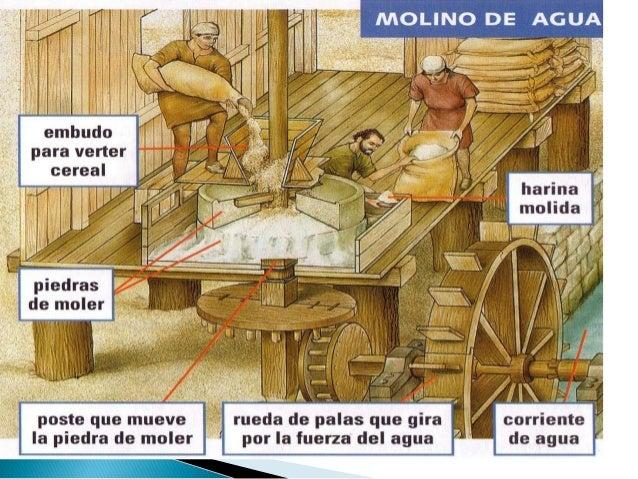 Distribuci n medieval thinglink - Molino de trigo ...