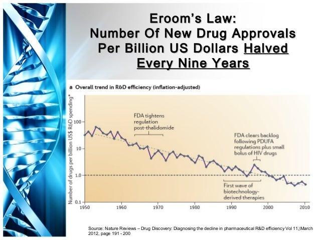 Nature Eroom S Law