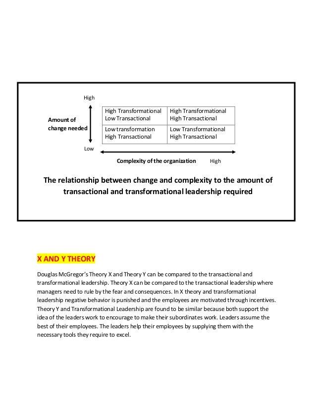 High Transformational Low Transactional High Transformational High Transactional Low transformation High Transactional Low...