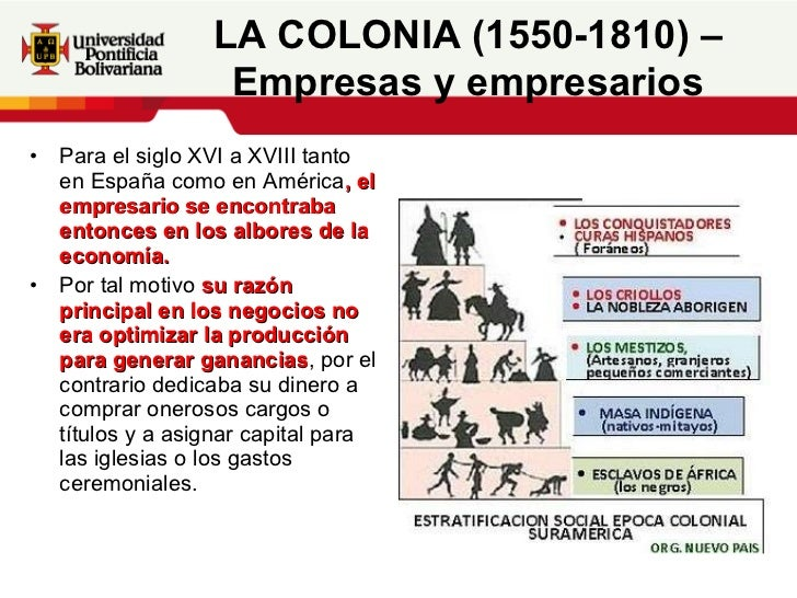 La colonia en Colombia