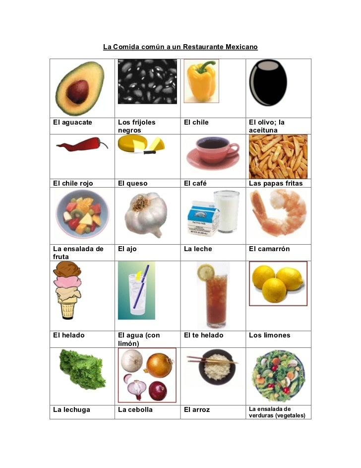 La Comida común a un Restaurante MexicanoEl aguacate        Los frijoles      El chile         El olivo; la               ...
