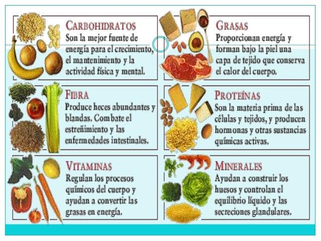 Gente productos de alcachofa para bajar de peso ejercicio alta