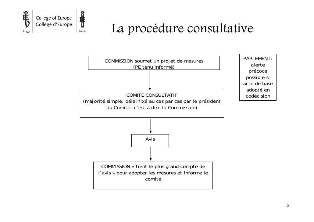 La procédure consultative                                                                 PARLEMENT:          COMMISSION s...