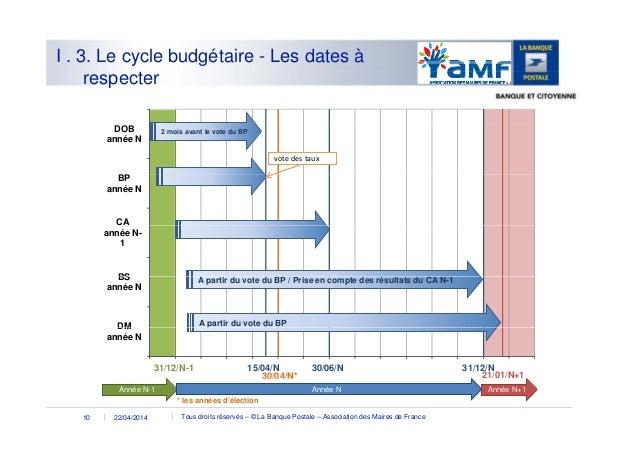 Calendrier Budgetaire.La Commune Et Son Budget Module Universites Des Maires