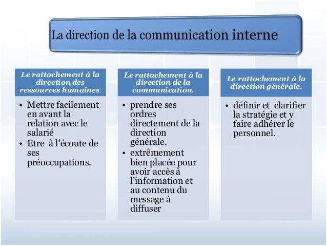 la communication interne en entreprise pdf