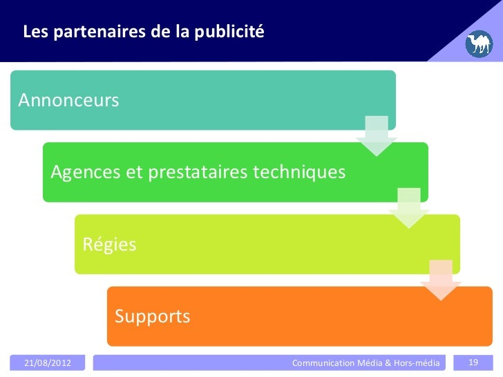 Les partenaires de la publicitéAnnonceurs     Agences et prestataires techniques             Régies                Support...