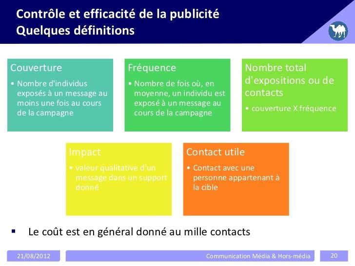 Contrôle et efficacité de la publicité    Quelques définitionsCouverture                     Fréquence                    ...