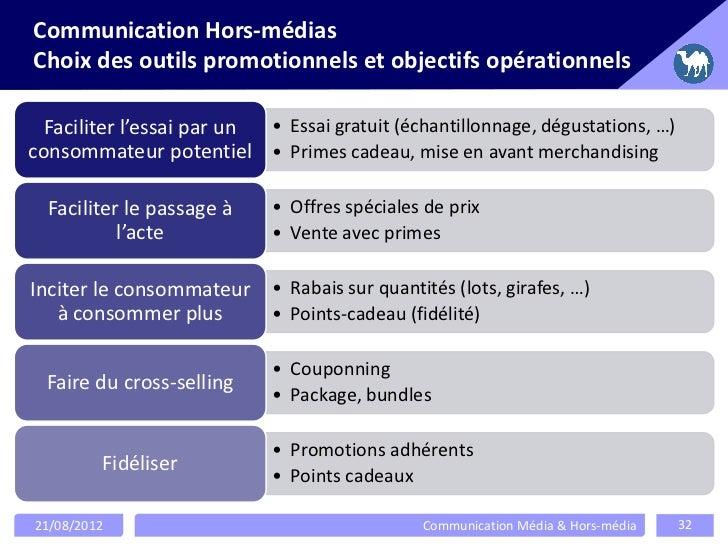 Communication Hors-médiasChoix des outils promotionnels et objectifs opérationnels  Faciliter l'essai par un • Essai gratu...