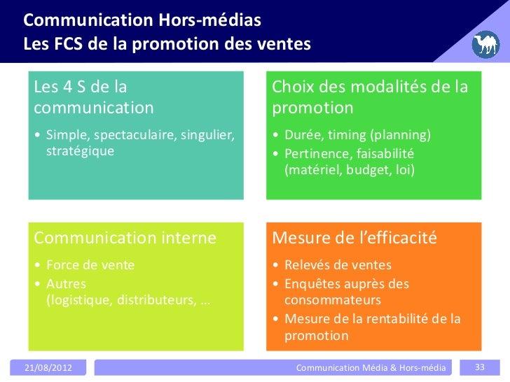 Communication Hors-médiasLes FCS de la promotion des ventes Les 4 S de la                         Choix des modalités de l...
