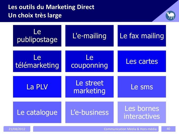 Les outils du Marketing DirectUn choix très large          Le                      Le-mailing         Le fax mailing     p...