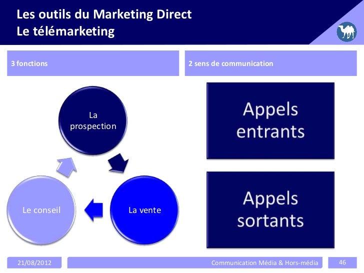 Les outils du Marketing Direct Le télémarketing3 fonctions                              2 sens de communication           ...