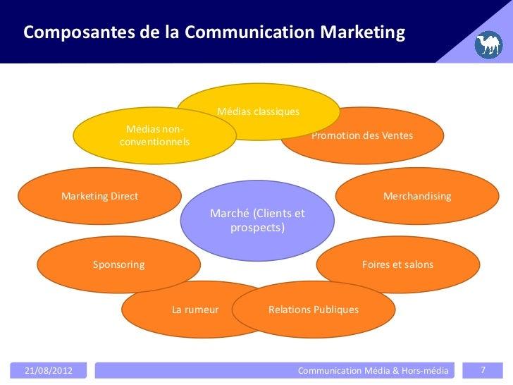 Composantes de la Communication Marketing                                     Médias classiques                    Médias ...