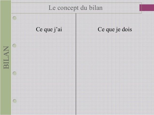 Le concept du bilanBILAN Ce que j'ai Ce que je dois