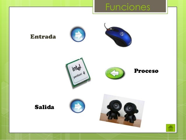 Funciones Entrada  Proceso  Salida
